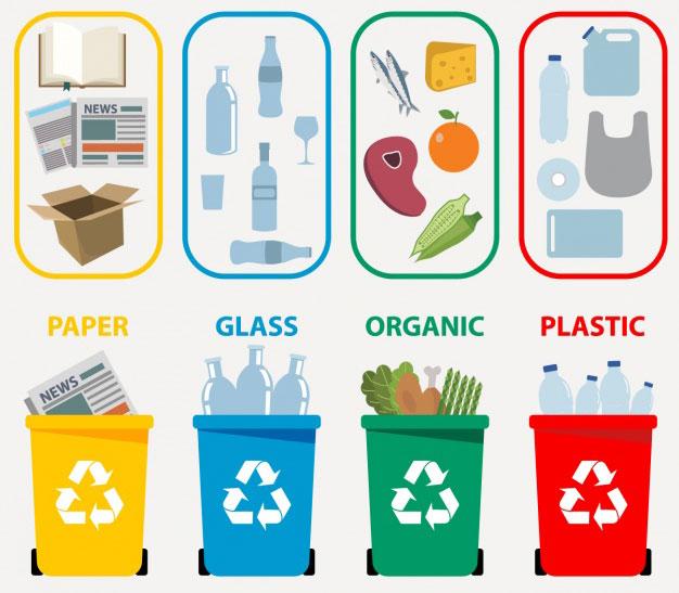 Pengertian Limbah Organik dan Anorganik