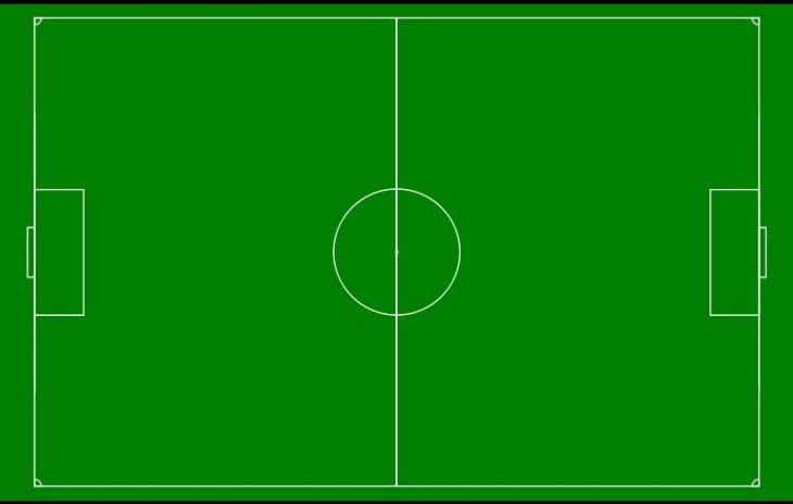 Ukuran lapangan sepak