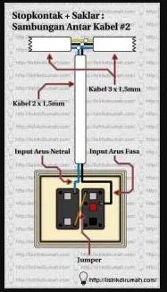 cara memasang saklar lampu dan stop kontak 2 kabel