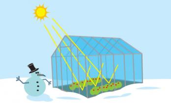 jelaskan pengertian efek rumah kaca dan pemanasan global