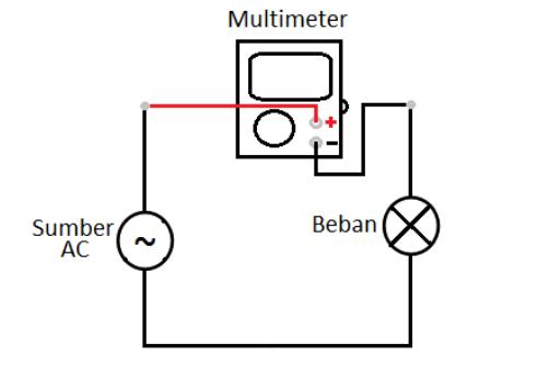 cara menggunakan avometer analog