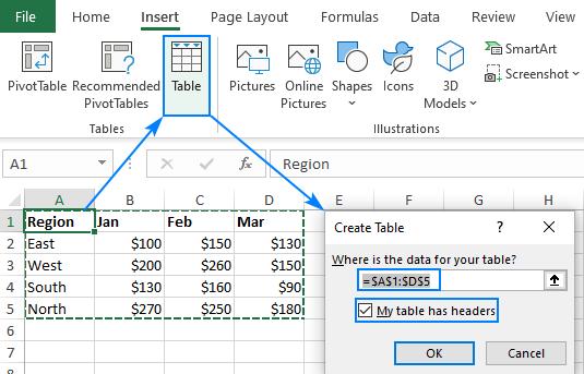 Cara Membuat Table di Microsoft Excel